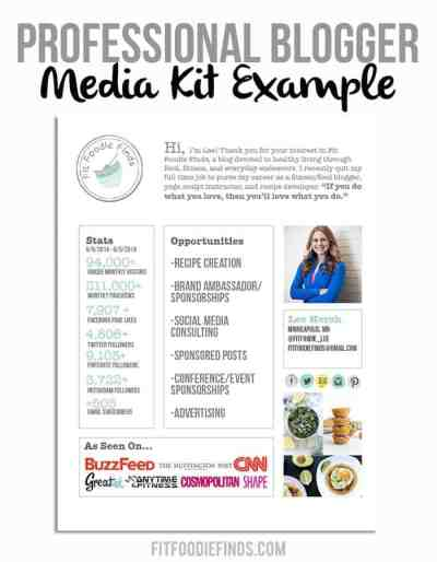 Blogging & Biz- How to Sell Yourself to a Client | Fit ...