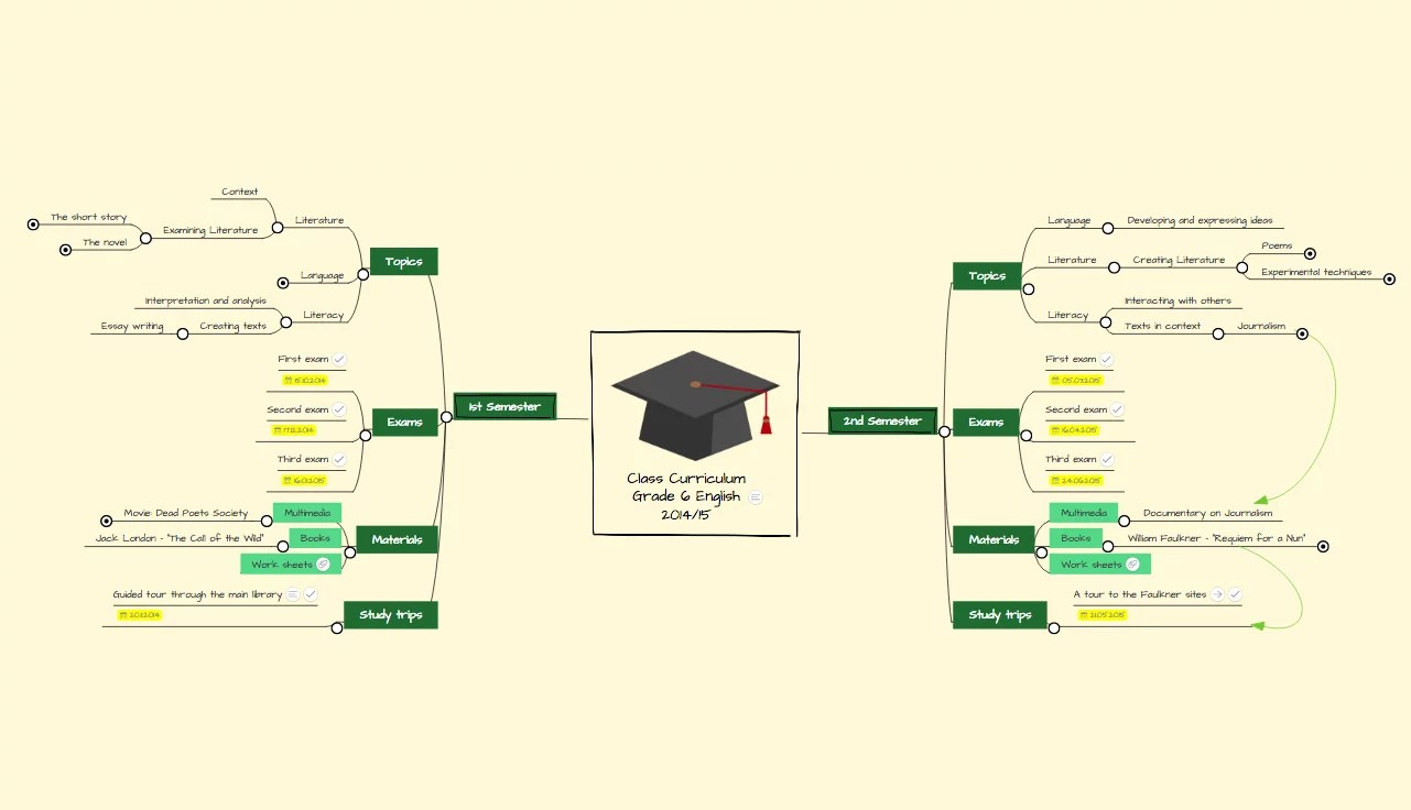 Top 8 Edu Resources for the Next School Year   Focus The Teacher s Guide to Mind Mapping