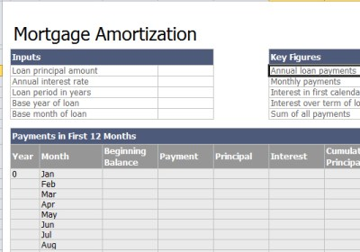 Online Mortgage: Online Mortgage Amortization Calculator