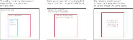 Panels Guidelines
