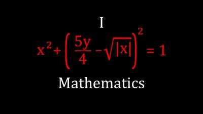 Cool Math Wallpaper (73+ images)