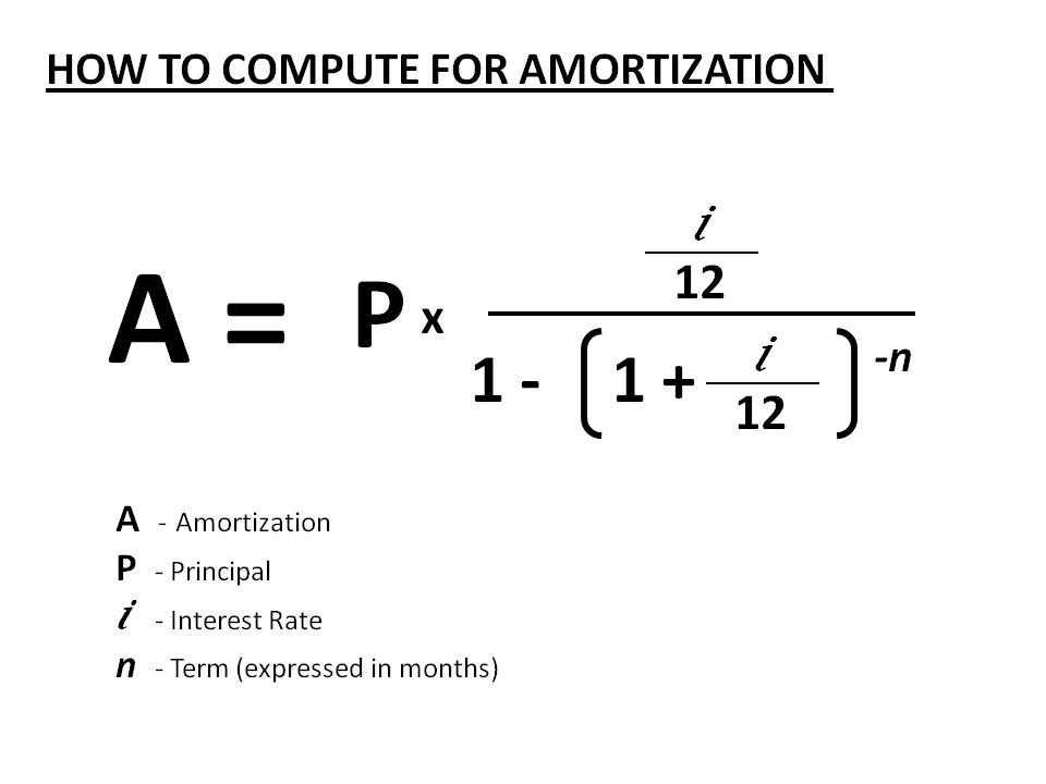 How To Compute The Monthly Amortization