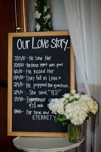 Creative Engagement Party Ideas - Hative