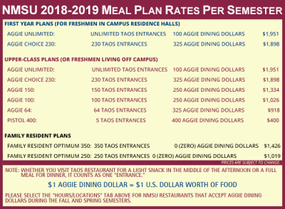 Student Meal Plans | ID Card Services | New Mexico State ...