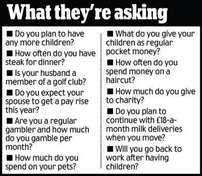 Bizarre mortgage application questions revealed in new home loan crackdown   Daily Mail Online