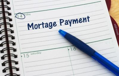 What is a subprime mortgage?