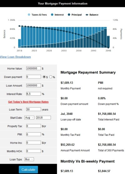 financial literacy - Partially vs. Fully Amortized Loan - Personal Finance & Money Stack Exchange