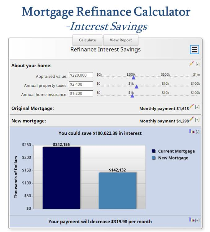 Mortgage Refinance Calculator | MLS Mortgage