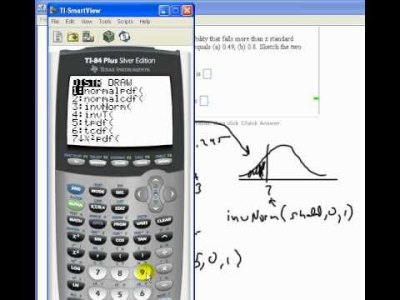 Using the invNorm function on the TI-83/84 - YouTube