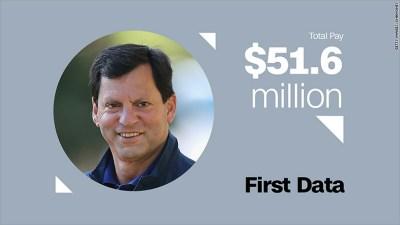 6. Frank Bisignano - 15 top-paid CEOs - CNNMoney