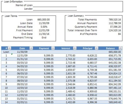 Simple Loan Amortization Schedule Calculator in Excel