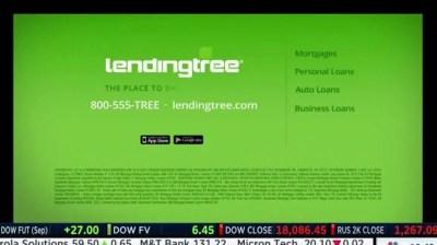 LendingTree TV Spot, 'Poolside' - iSpot.tv