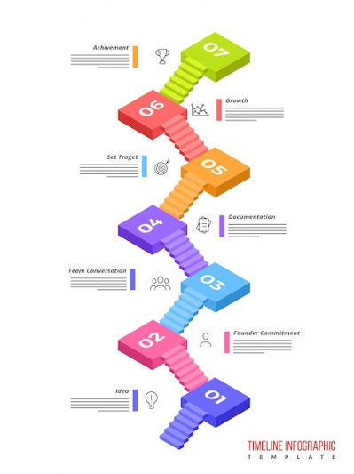 3d timeline infographics layout with seven(7) steps. Vector | Premium Download