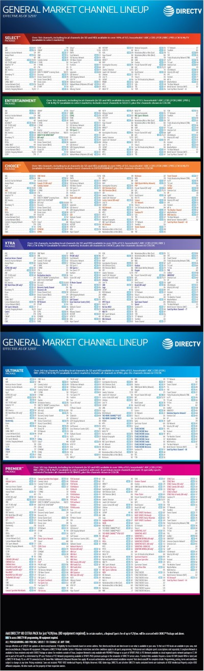DIRECTV Channel Lineup - Local Cable and Internet Service Provider