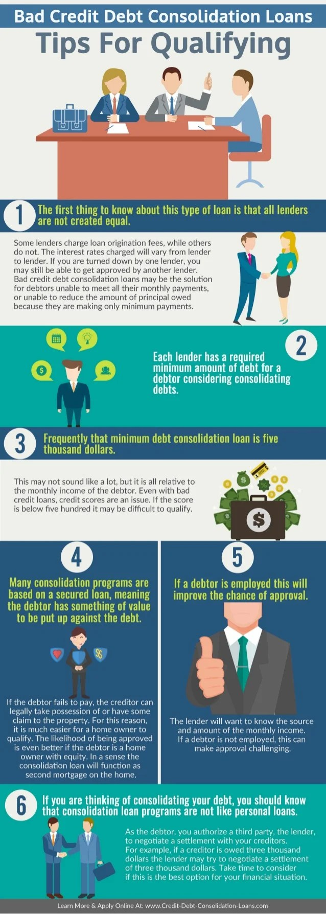 Bad Credit Debt Consolidation Loans: Tips For Qualifying