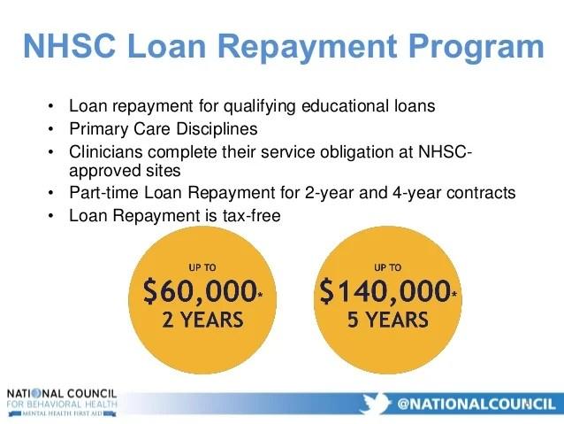 National Health Service Corps: Loan Forgiveness, A Conversation You