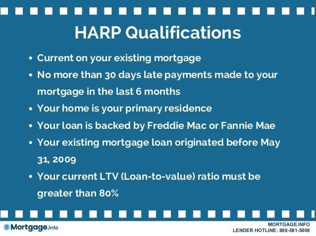 HARP Loan Program Eligibility