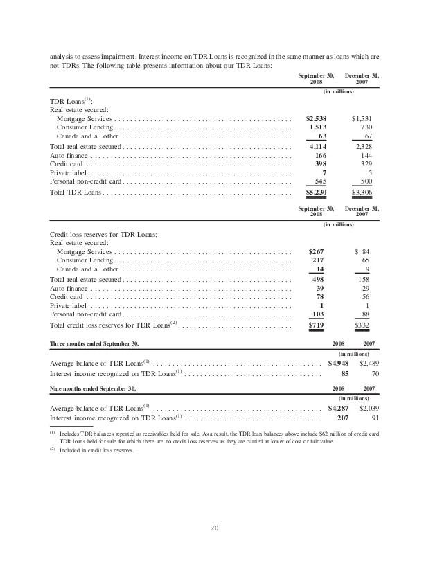 HSBC Finance Corporation