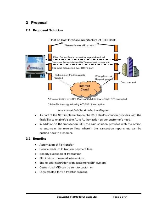 Host 2 host_(push_based)___architecture_diagram
