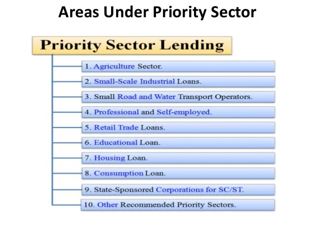 Impact of priority sector lending on indian economy