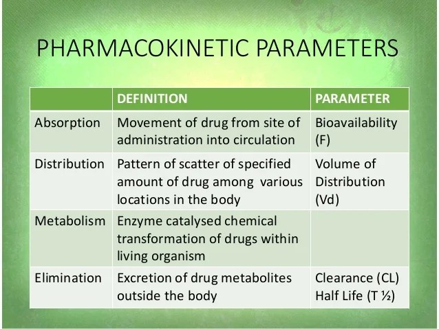 Factors affecting pharmacokinetic parameters