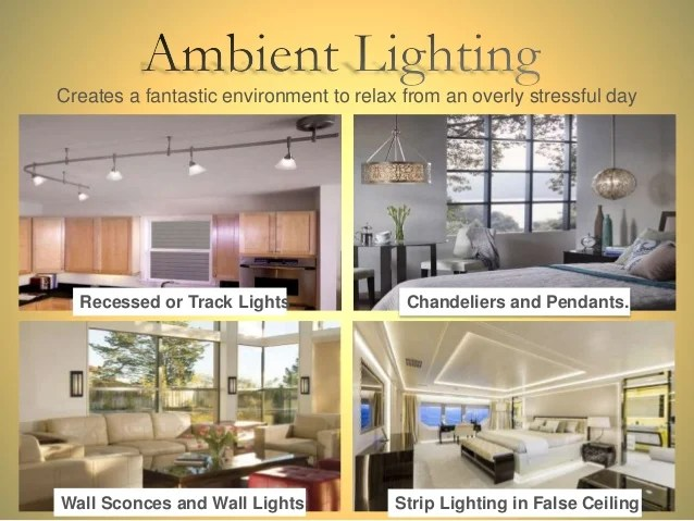 Different Lighting Types in Interior Design