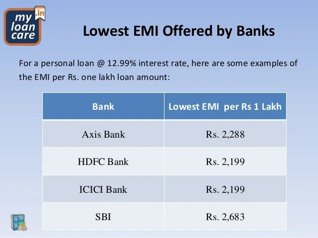 Gold Loan Get Loan Against Gold In India At Hdfc Bank | Upcomingcarshq.com