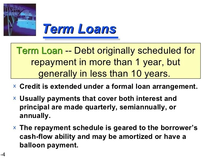 Ppt of term loan