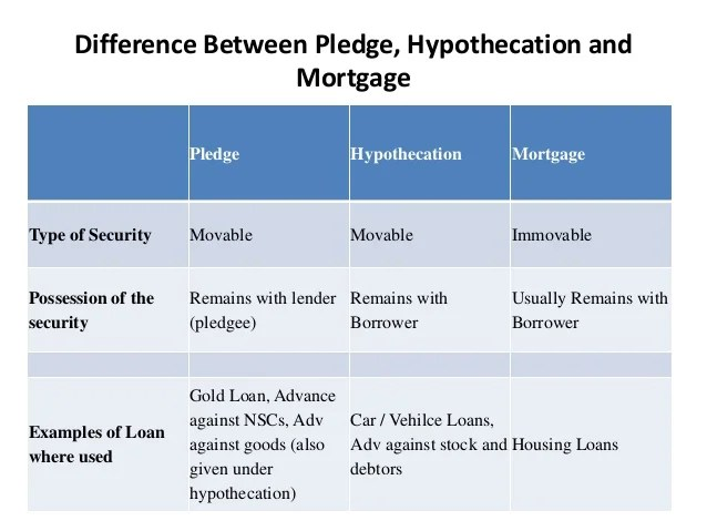 Mortgage Loans: Difference Between Home Loan And Mortgage Loan