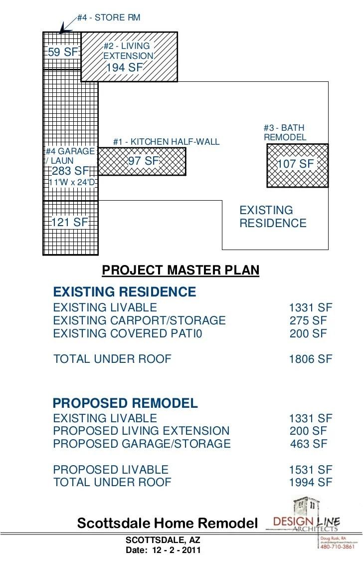 home remodel conceptcost pkg kitchen remodel cost estimator 5