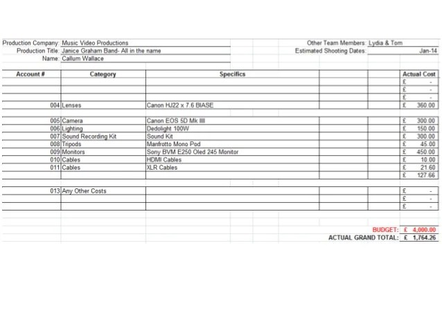 Video Production Budget Spreadsheet
