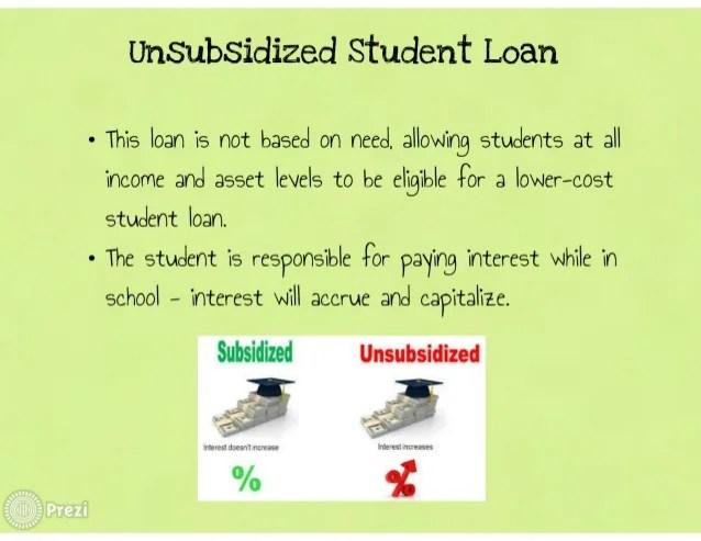 Student Loan Terminology