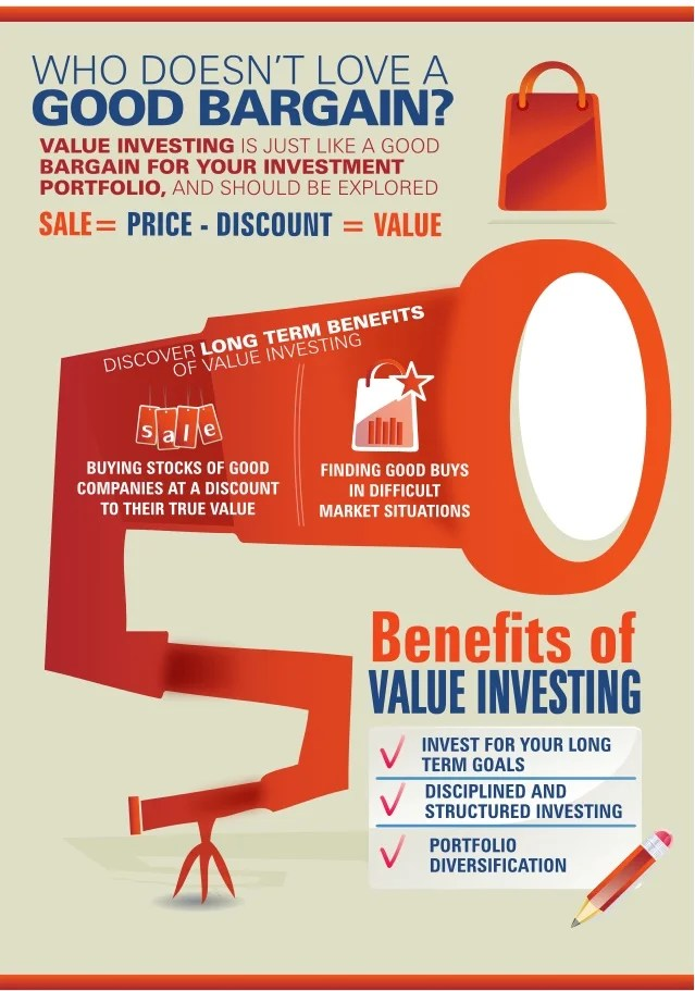 Value Investing Infographic