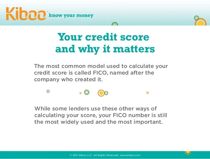 Your Credit Score and Why it Matters
