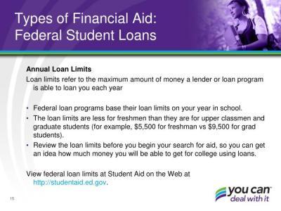 PPT - Financial Wellness Curriculum Understanding Financial Aid PowerPoint Presentation - ID:6876860