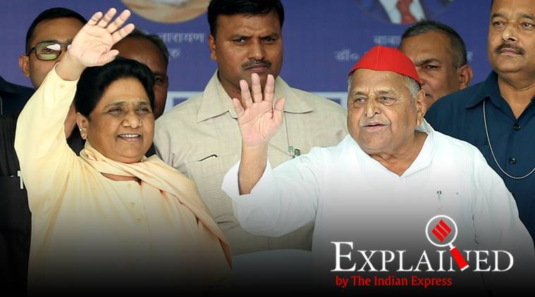 Explained: The significance of Mayawati, Mulayam Singh Yadav sharing a stage | Explained News ...