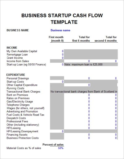 Sample Financial Plan - 11+ Documents in Word, Excel