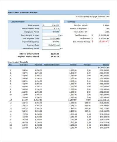 8+ Excel Amortization Schedule Samples | Sample Templates