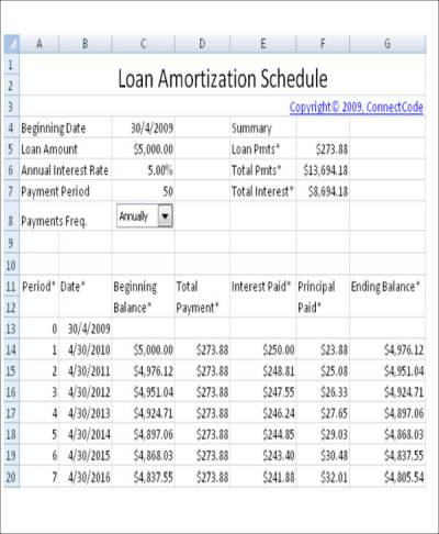 7+ Amortization Table Samples in Excel | Sample Templates