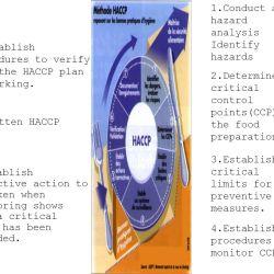 H Azard a Nalysis C Ritical C Ontrol P Oint Haccp a Systematic