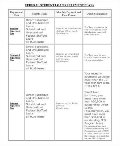 21+ Payment Plan Templates | Free & Premium Templates