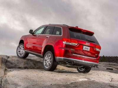 10 Affordable Mid-Size SUVs | Autobytel.com