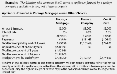 mortgage meaning finance