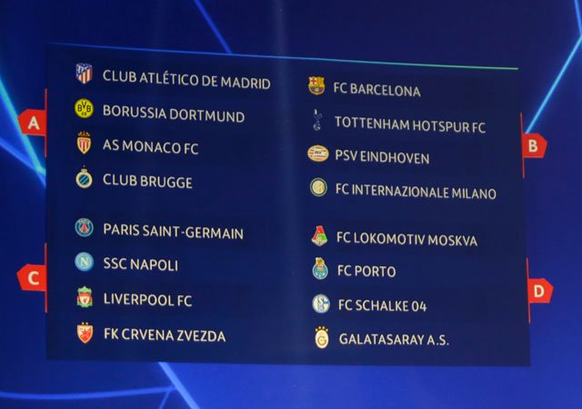 Champions League Group Stage Draw 2018-19: Teams, Groups, Fixtures, Dates, IST Time – All you ...