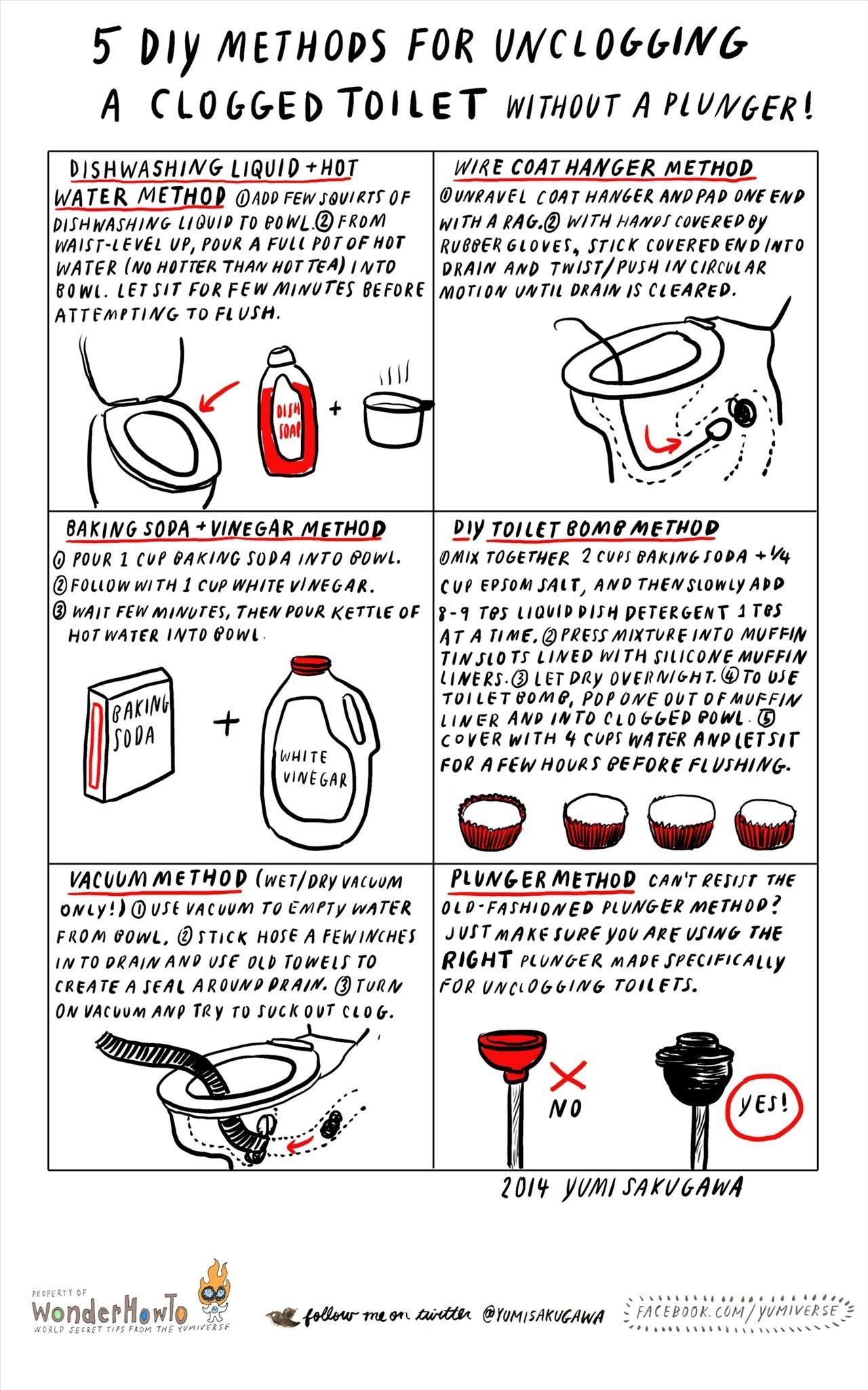 5 diy methods for unclogging clogged toilet without plunger kitchen sink clogged Click on image to enlarge