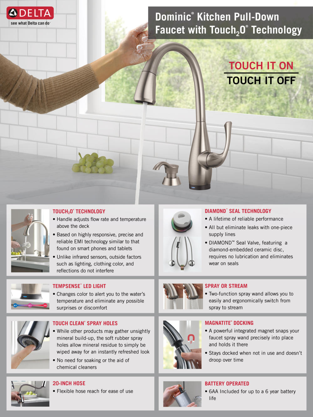 touch kitchen faucet Home Depot Delta Faucet Touch2O Kitchen Infographic