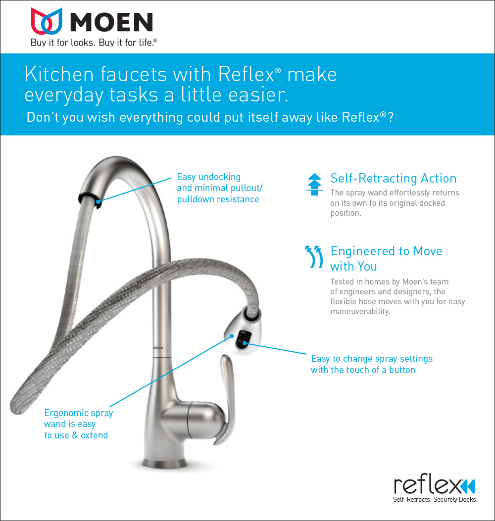 mobile home kitchen faucets MOEN Reflex self retraction technology