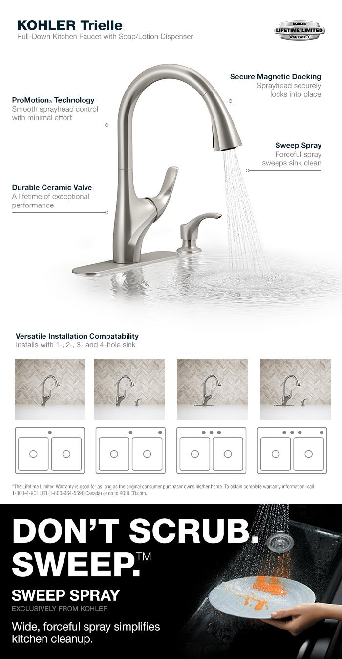 kohler kitchen faucet Kohler R SD Kitchen Faucet Features