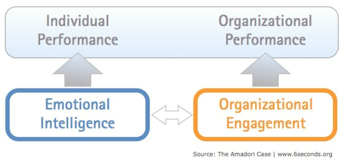 impact of organizational climate on turnover Impact on a healthcare organization print reference this recognizing the need to invest in nurse managers to reduce turnover, the pacific northwest nursing leadership both organizational culture and organizational climate impact work attitude and subsequently staff.