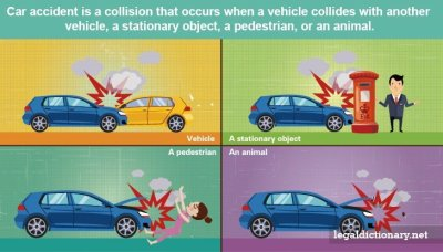 Car Accident - Definition, Examples, Cases, Processes